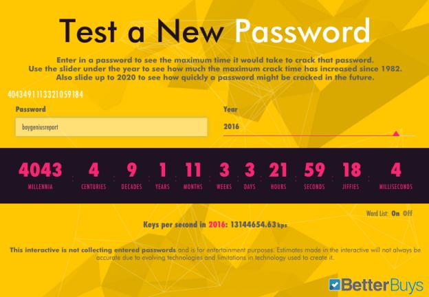password-strength-online-tool